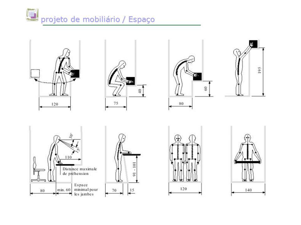 projeto de mobiliário / Espaço