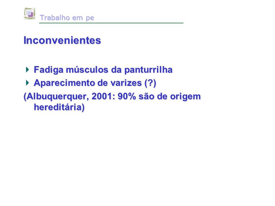 Inconvenientes Fadiga músculos da panturrilha