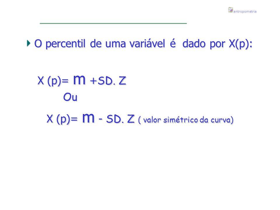 X (p)= m - SD. Z ( valor simétrico da curva)