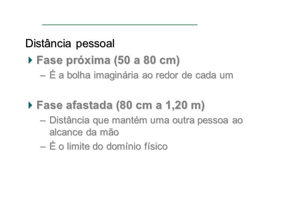 Distância pessoal Fase próxima (50 a 80 cm)