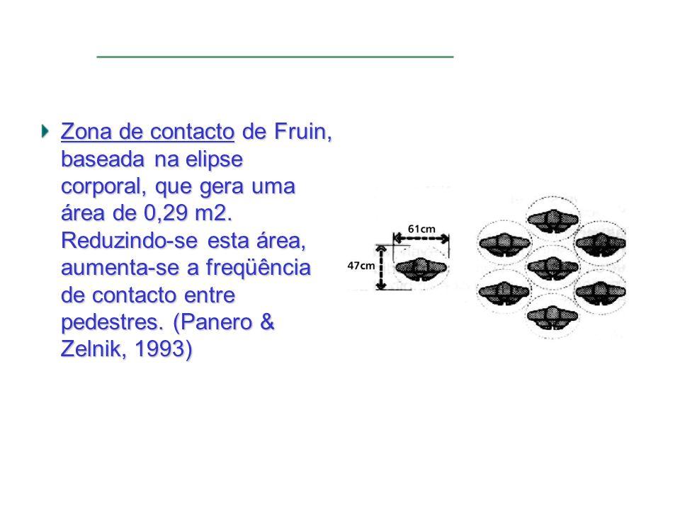 Zona de contacto de Fruin, baseada na elipse corporal, que gera uma área de 0,29 m2.