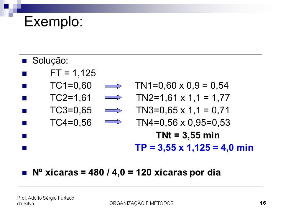 Exemplo: Solução: FT = 1,125 TC1=0,60 TN1=0,60 x 0,9 = 0,54