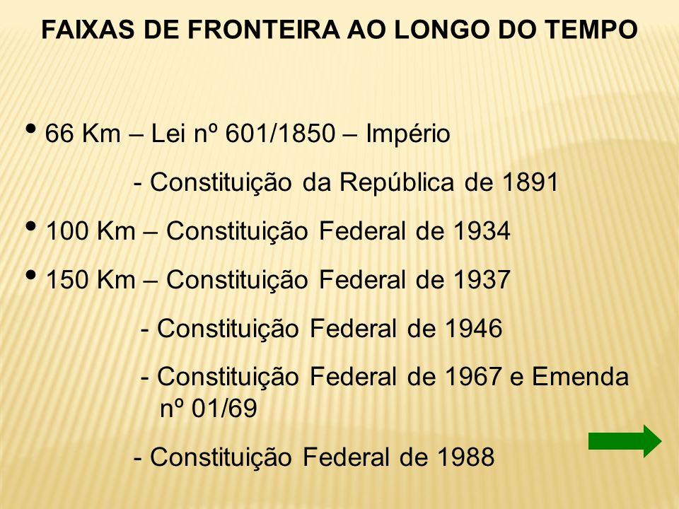 FAIXAS DE FRONTEIRA AO LONGO DO TEMPO