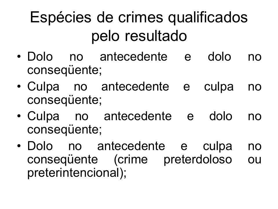 Espécies de crimes qualificados pelo resultado