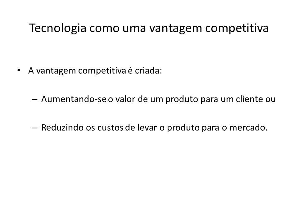 Tecnologia como uma vantagem competitiva