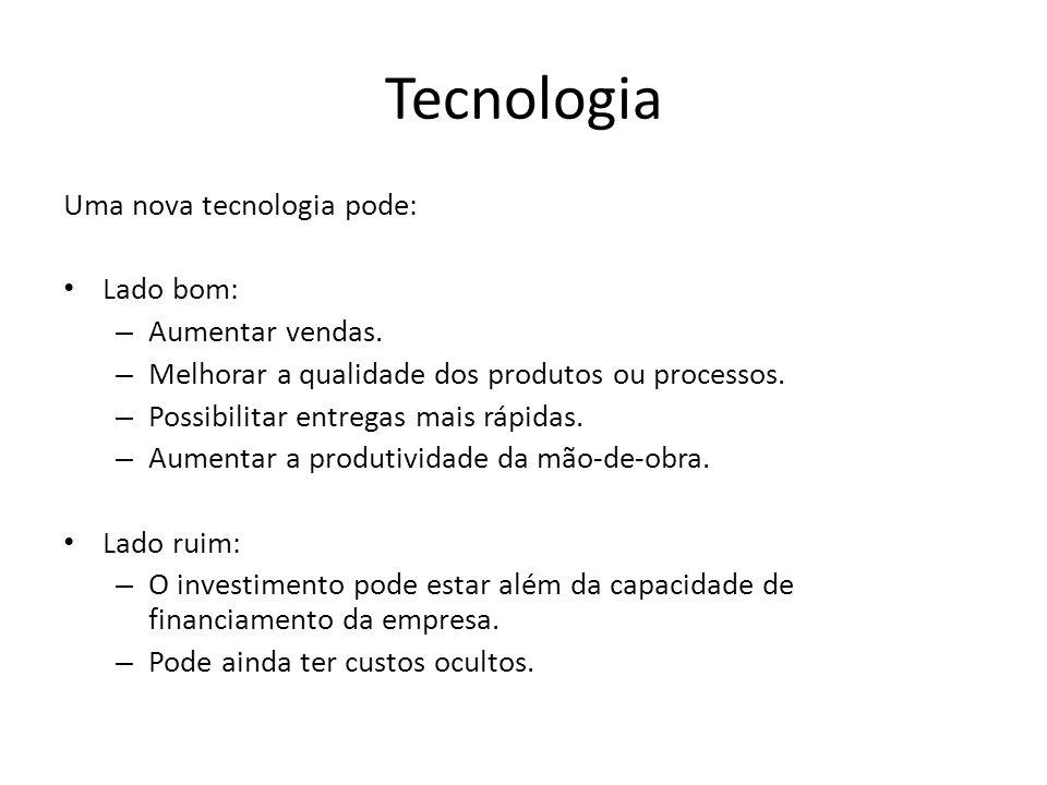 Tecnologia Uma nova tecnologia pode: Lado bom: Aumentar vendas.