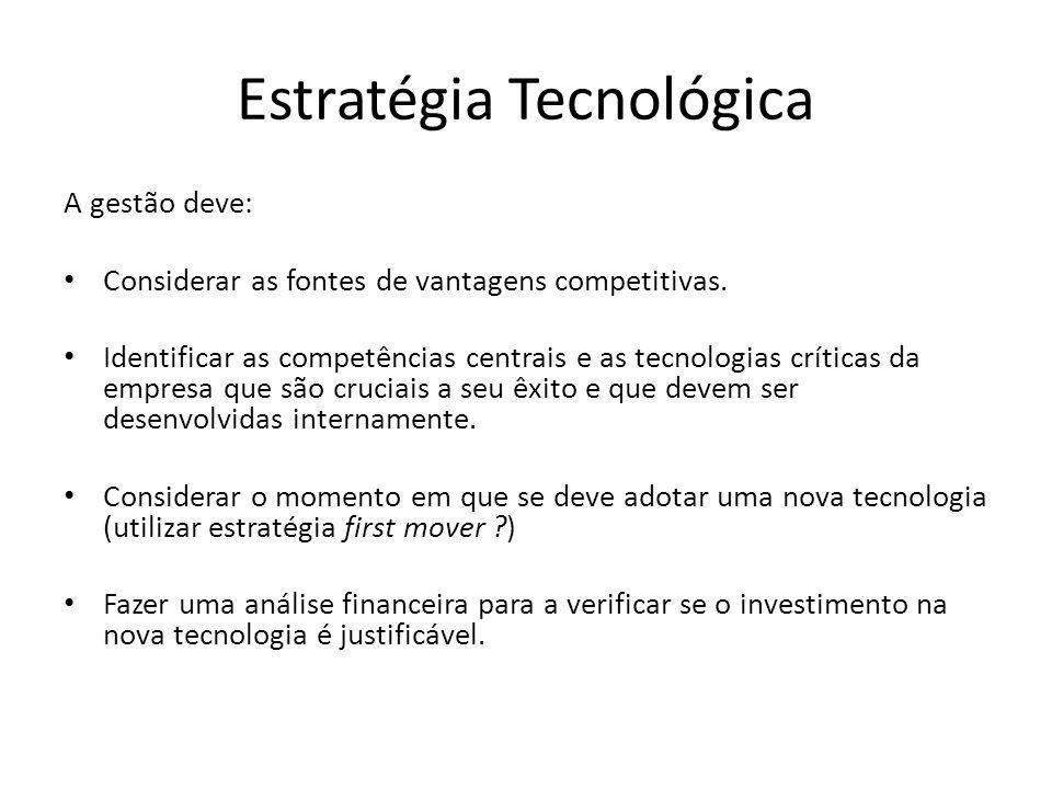 Estratégia Tecnológica