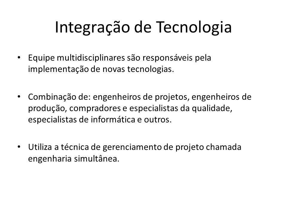 Integração de Tecnologia