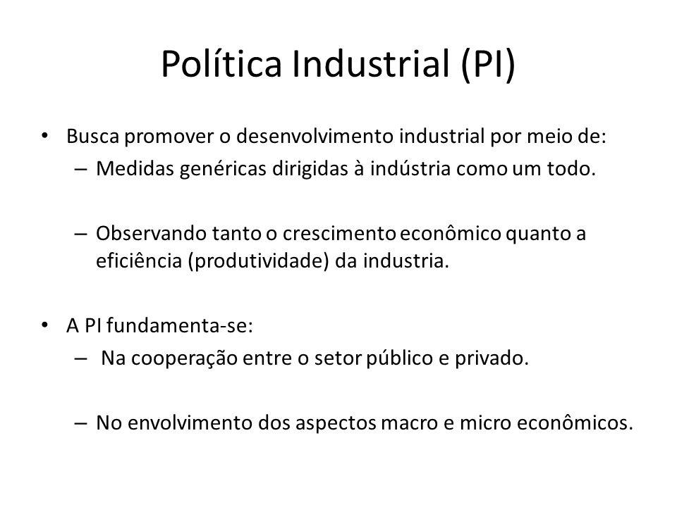 Política Industrial (PI)
