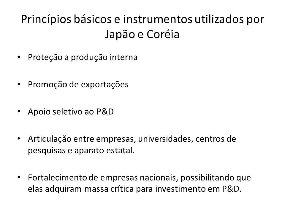 Princípios básicos e instrumentos utilizados por Japão e Coréia