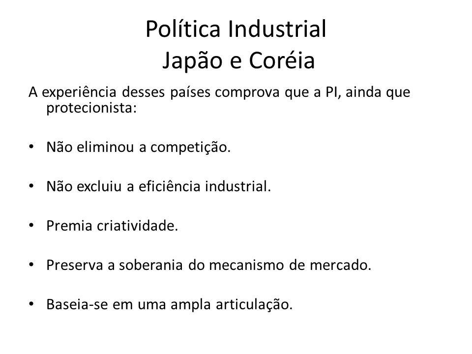 Política Industrial Japão e Coréia