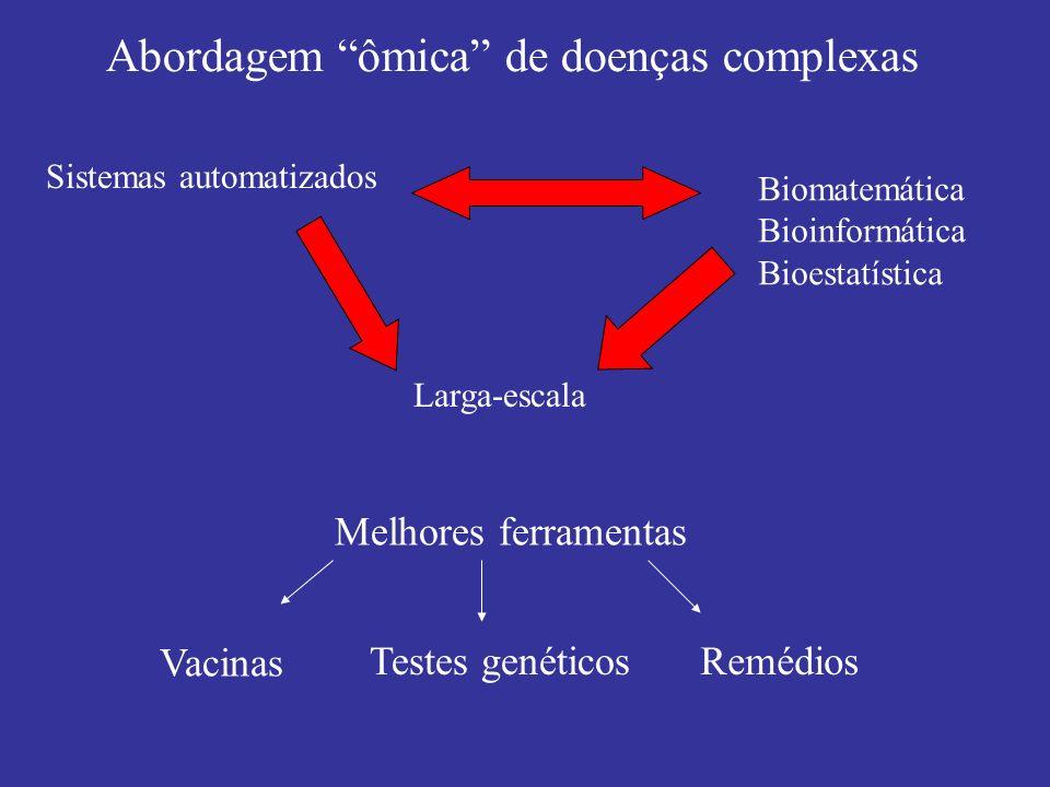 Abordagem ômica de doenças complexas