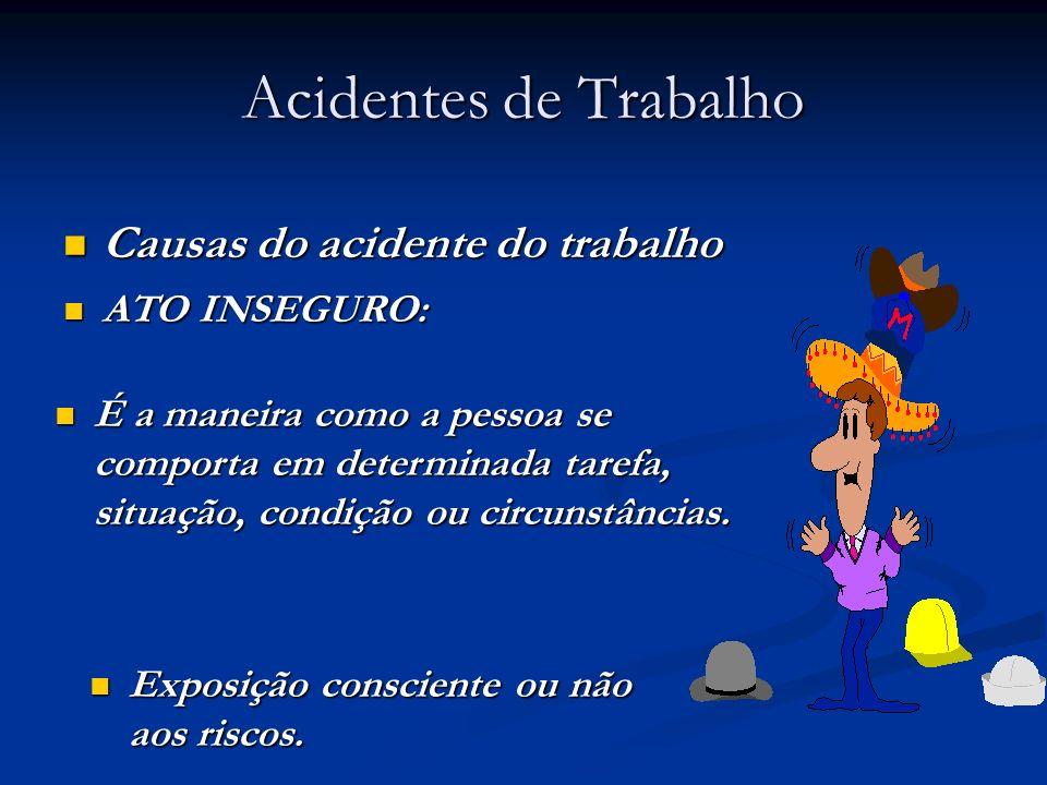 Acidentes de Trabalho Causas do acidente do trabalho ATO INSEGURO: