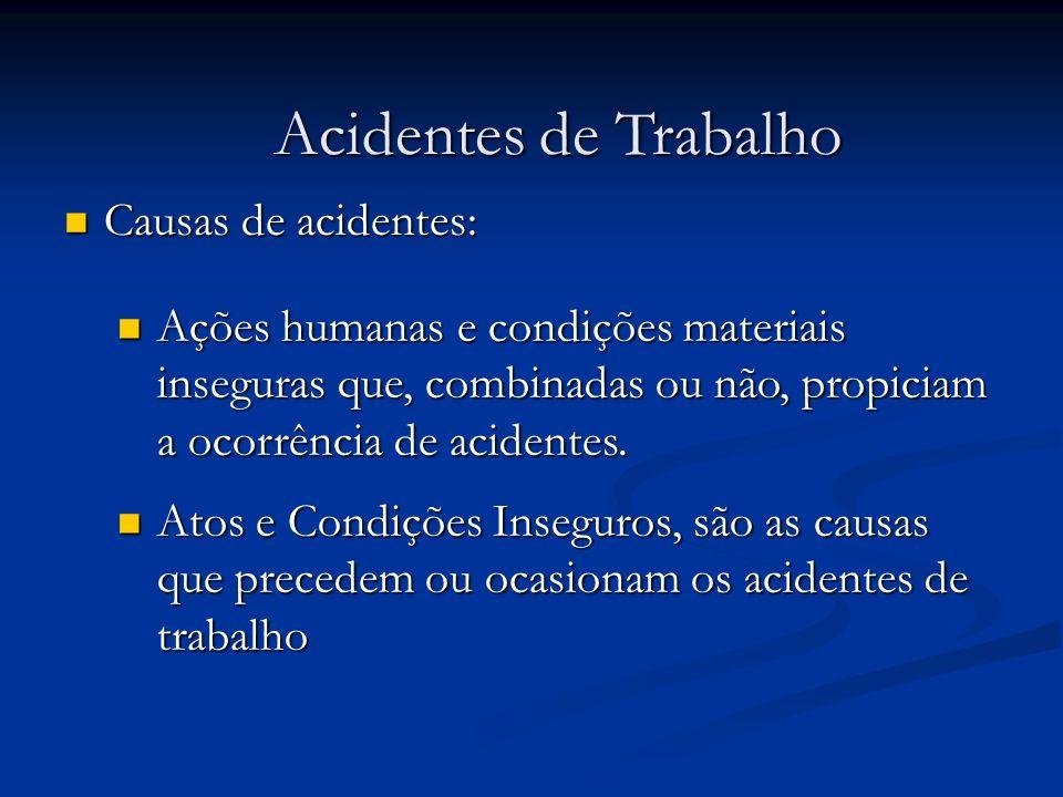 Acidentes de Trabalho Causas de acidentes: