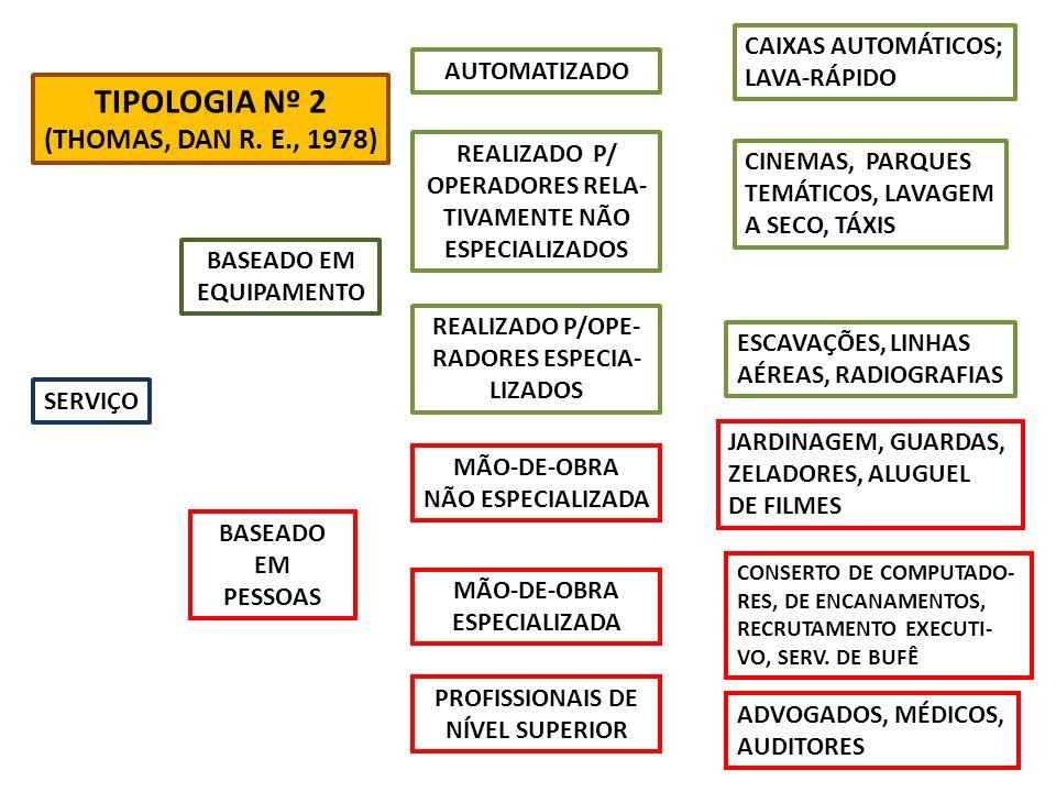 TIPOLOGIA Nº 2 (THOMAS, DAN R. E., 1978) CAIXAS AUTOMÁTICOS;