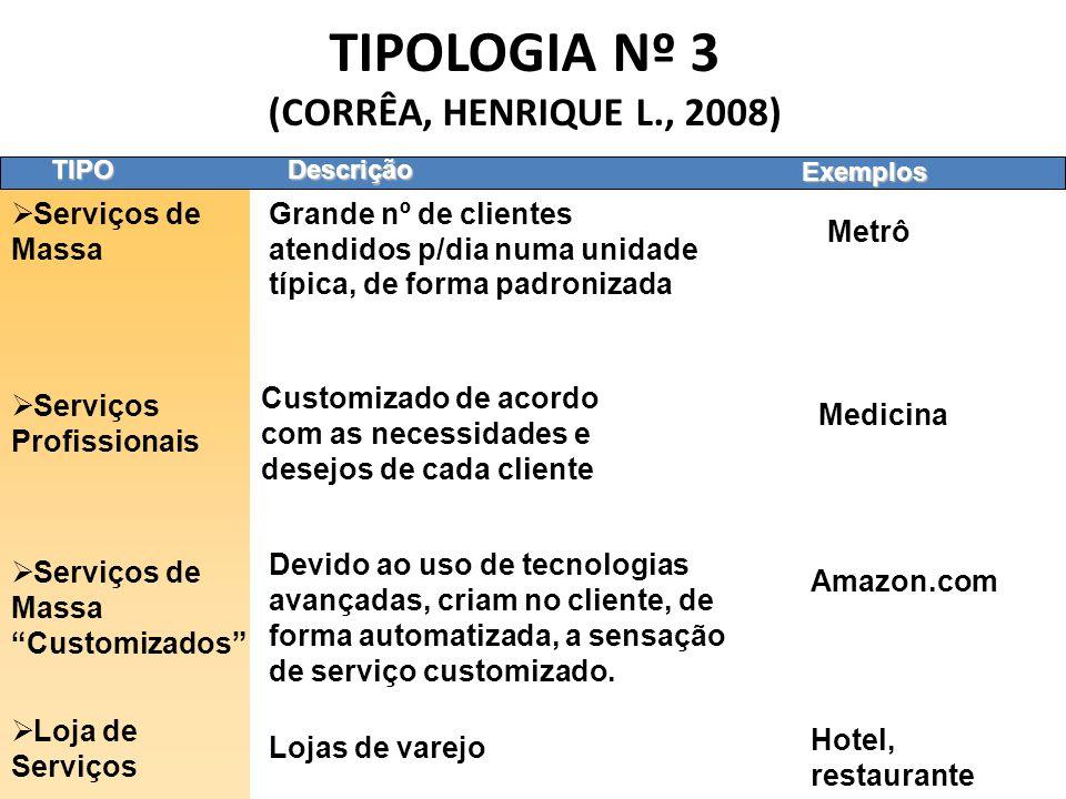 TIPOLOGIA Nº 3 (CORRÊA, HENRIQUE L., 2008) Serviços de Massa