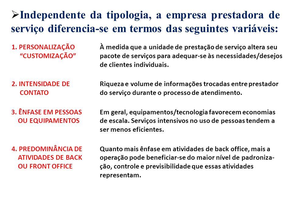 Independente da tipologia, a empresa prestadora de serviço diferencia-se em termos das seguintes variáveis: