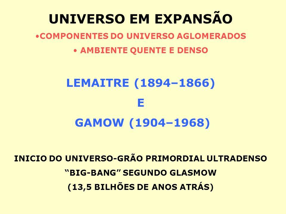 UNIVERSO EM EXPANSÃO LEMAITRE (1894–1866) E GAMOW (1904–1968)