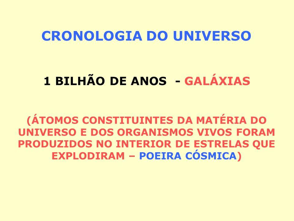 CRONOLOGIA DO UNIVERSO 1 BILHÃO DE ANOS - GALÁXIAS