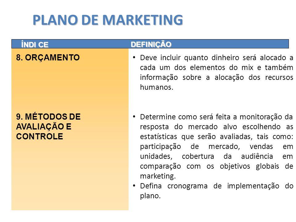 PLANO DE MARKETING 8. ORÇAMENTO 9. MÉTODOS DE AVALIAÇÃO E CONTROLE