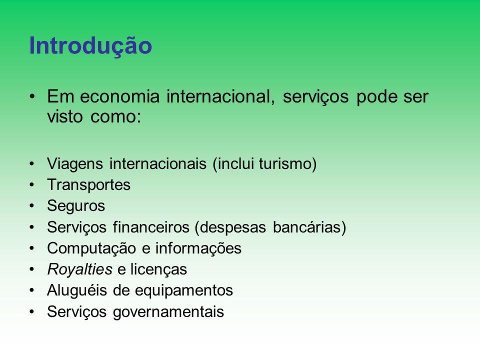 Introdução Em economia internacional, serviços pode ser visto como: