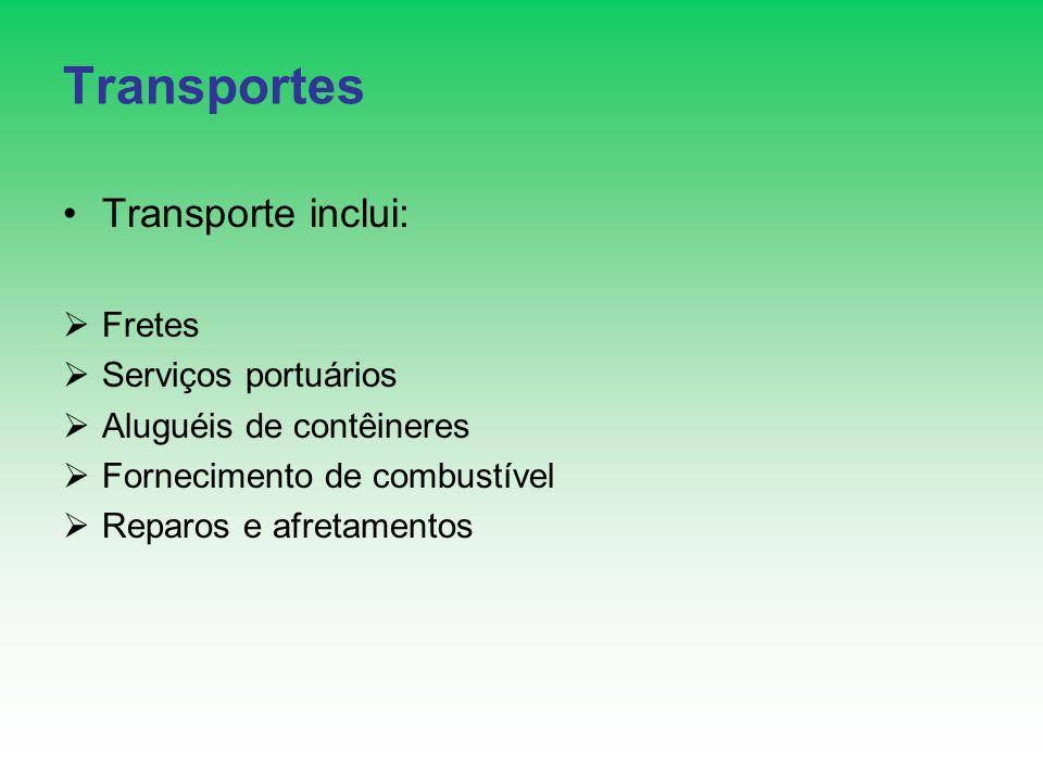 Transportes Transporte inclui: Fretes Serviços portuários