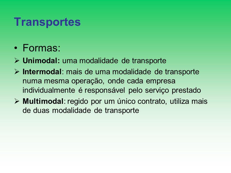 Transportes Formas: Unimodal: uma modalidade de transporte