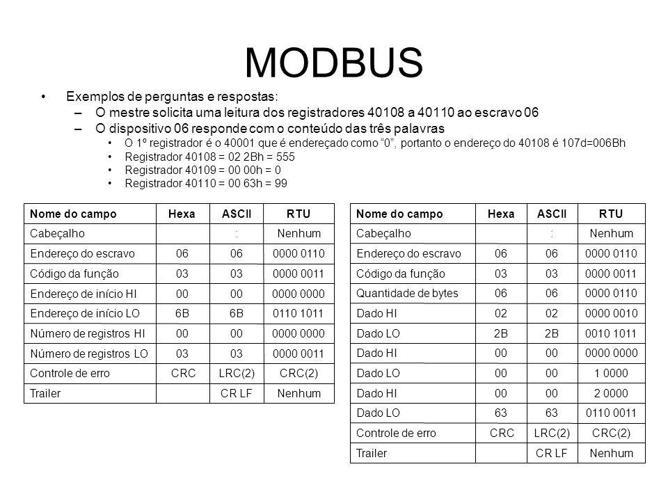 MODBUS Exemplos de perguntas e respostas: