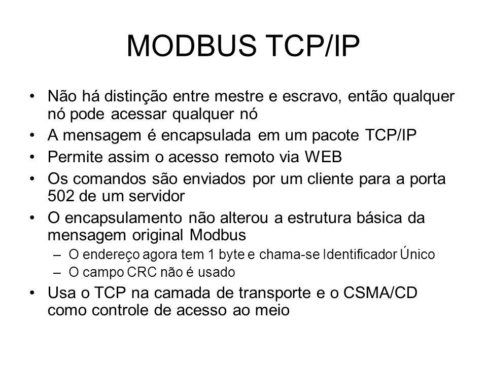MODBUS TCP/IP Não há distinção entre mestre e escravo, então qualquer nó pode acessar qualquer nó.