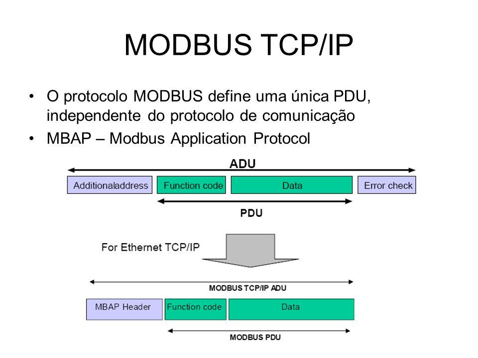 MODBUS TCP/IP O protocolo MODBUS define uma única PDU, independente do protocolo de comunicação.