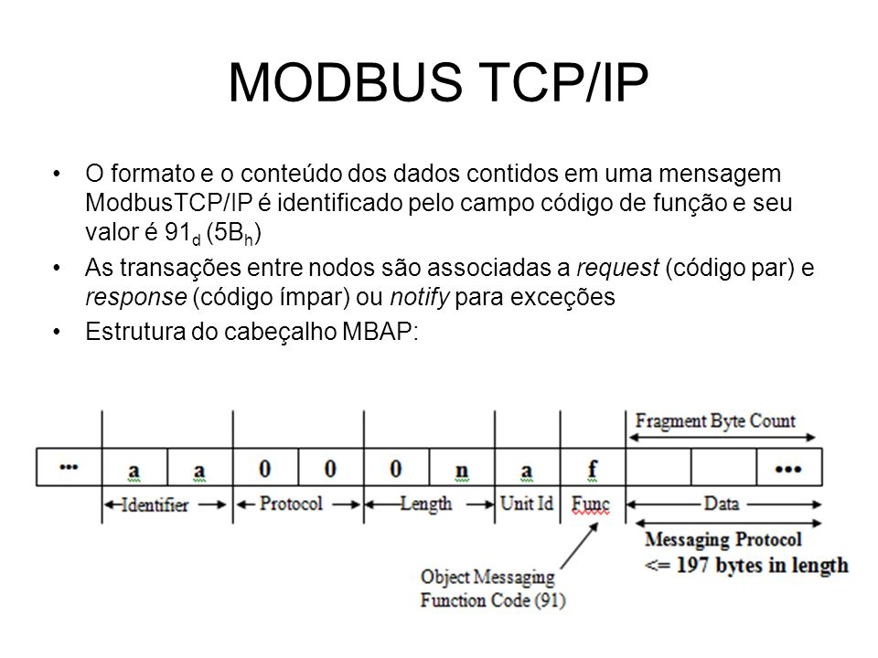 MODBUS TCP/IP