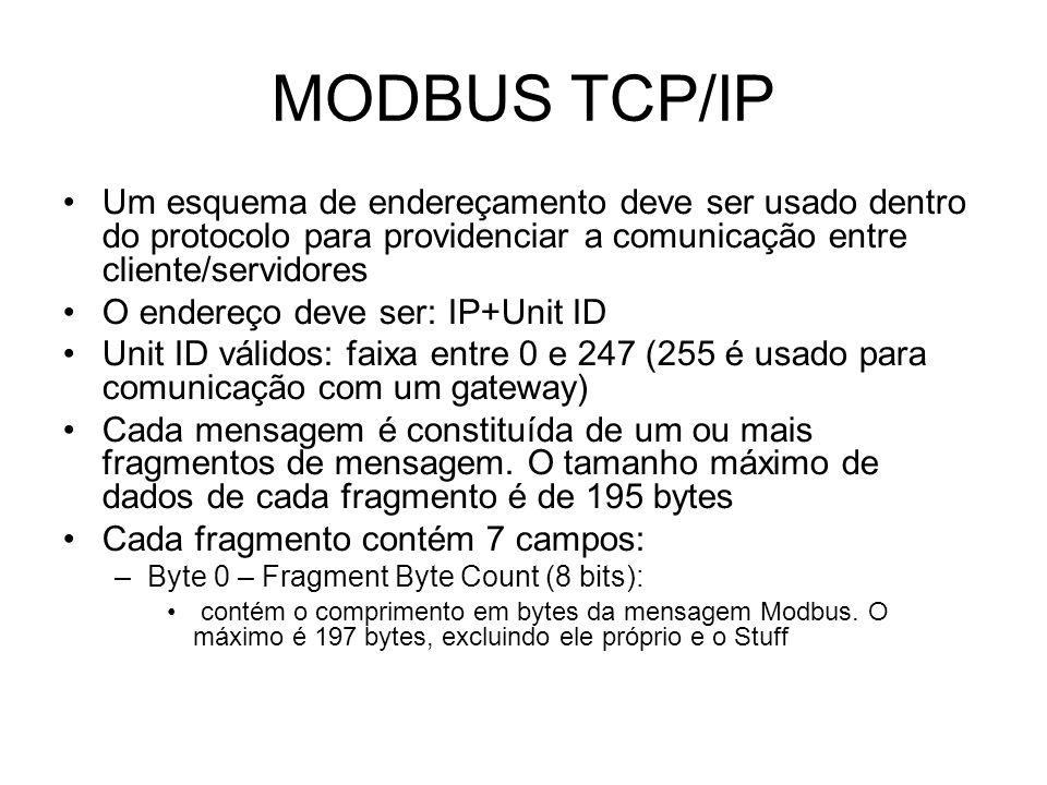 MODBUS TCP/IP Um esquema de endereçamento deve ser usado dentro do protocolo para providenciar a comunicação entre cliente/servidores.