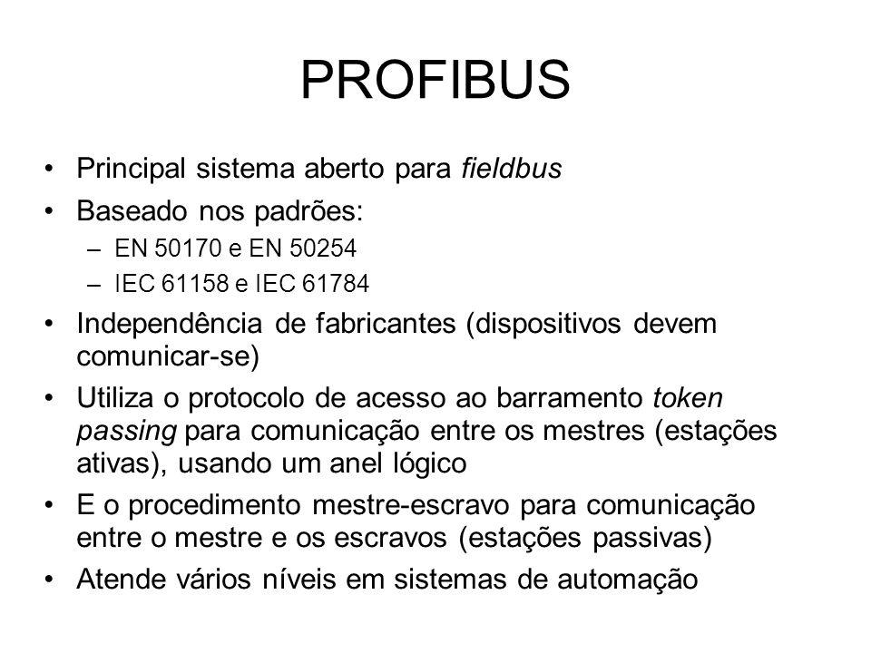 PROFIBUS Principal sistema aberto para fieldbus Baseado nos padrões: