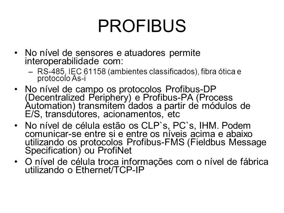 PROFIBUS No nível de sensores e atuadores permite interoperabilidade com: