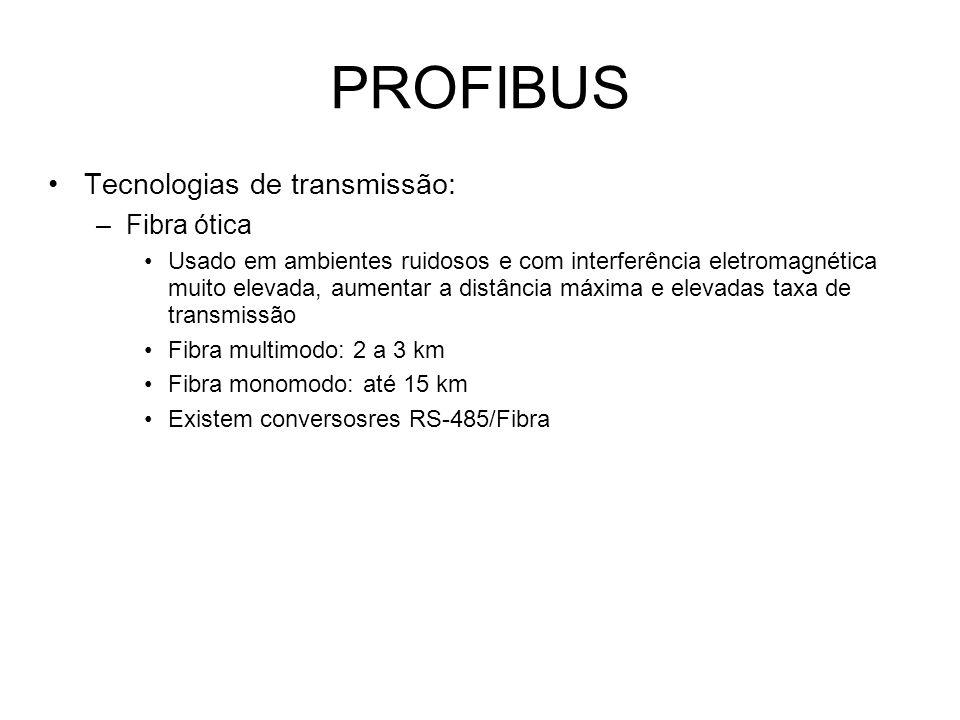 PROFIBUS Tecnologias de transmissão: Fibra ótica