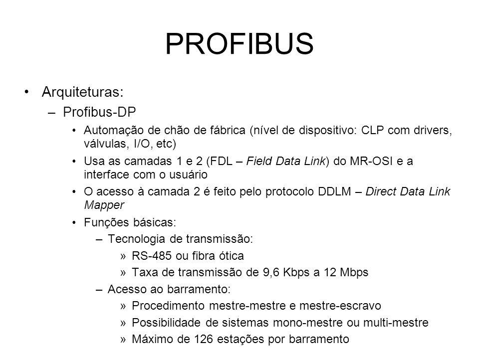 PROFIBUS Arquiteturas: Profibus-DP