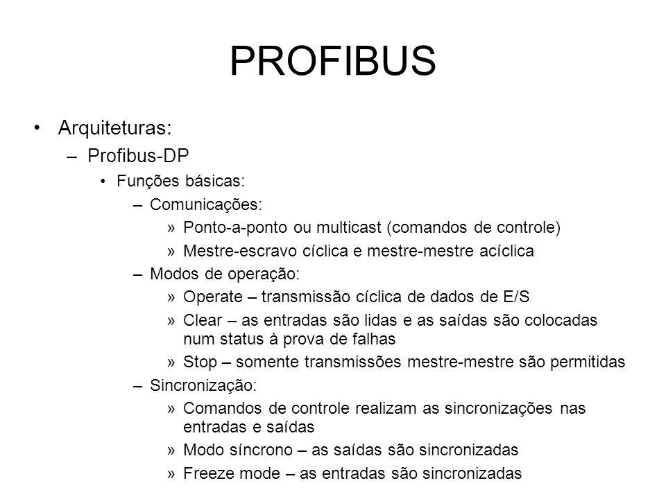 PROFIBUS Arquiteturas: Profibus-DP Funções básicas: Comunicações: