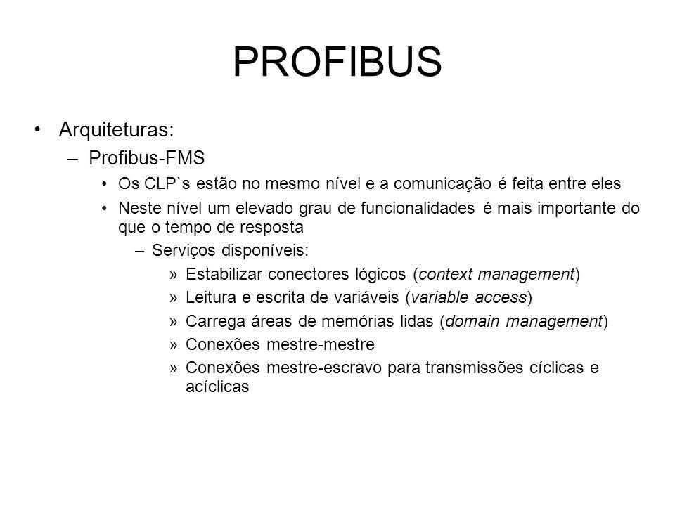 PROFIBUS Arquiteturas: Profibus-FMS