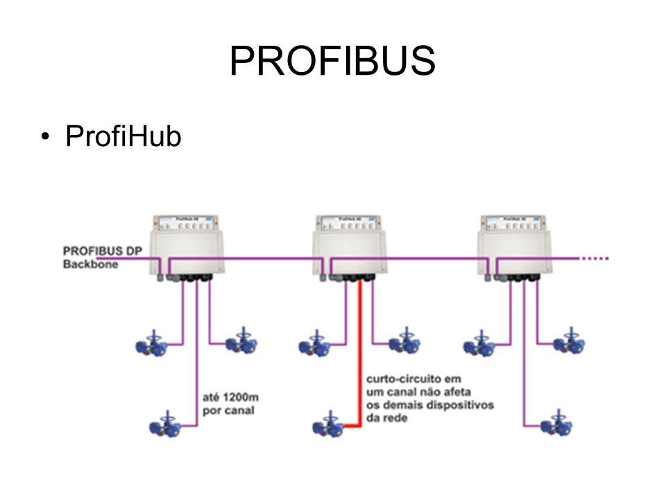 PROFIBUS ProfiHub