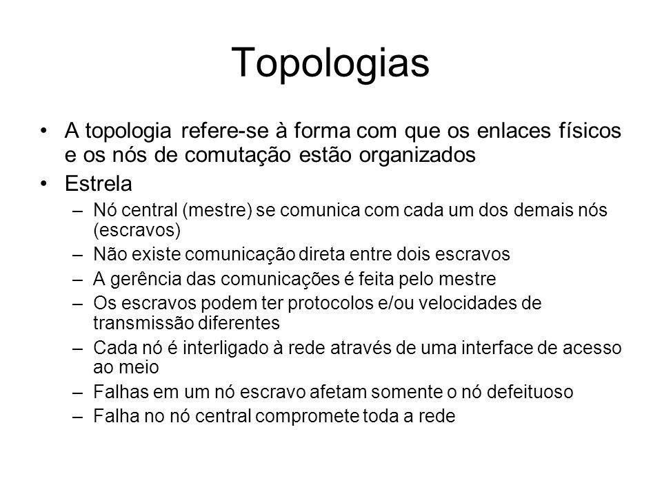 Topologias A topologia refere-se à forma com que os enlaces físicos e os nós de comutação estão organizados.