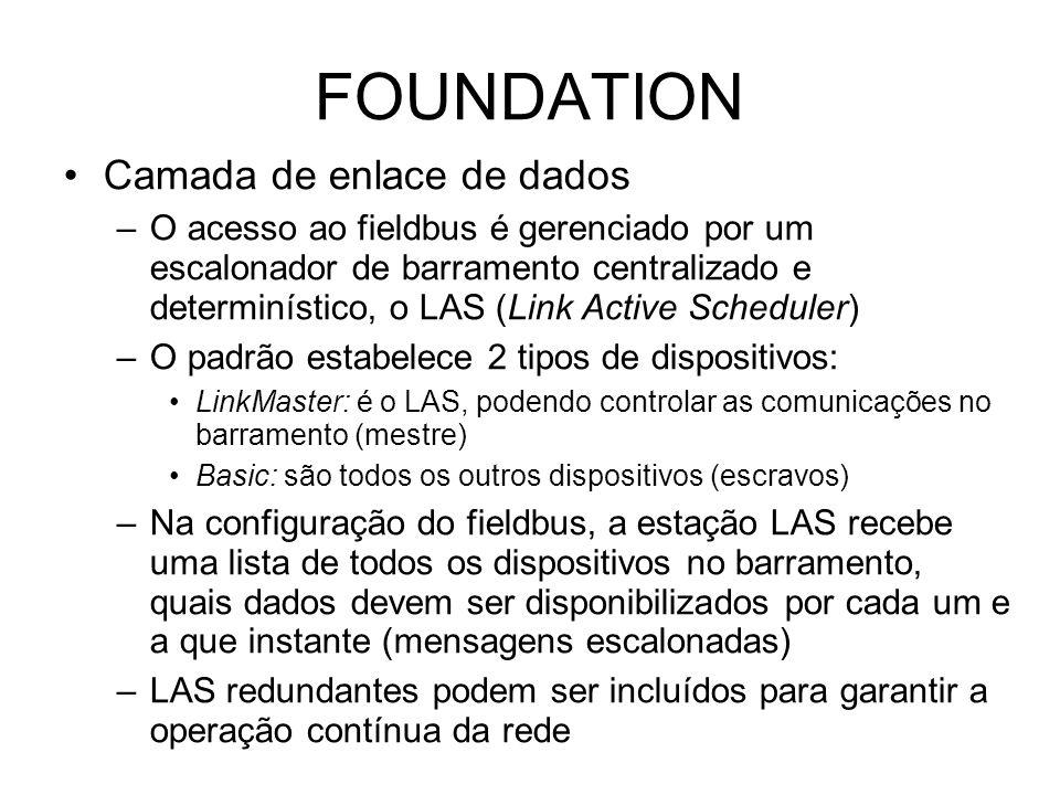FOUNDATION Camada de enlace de dados