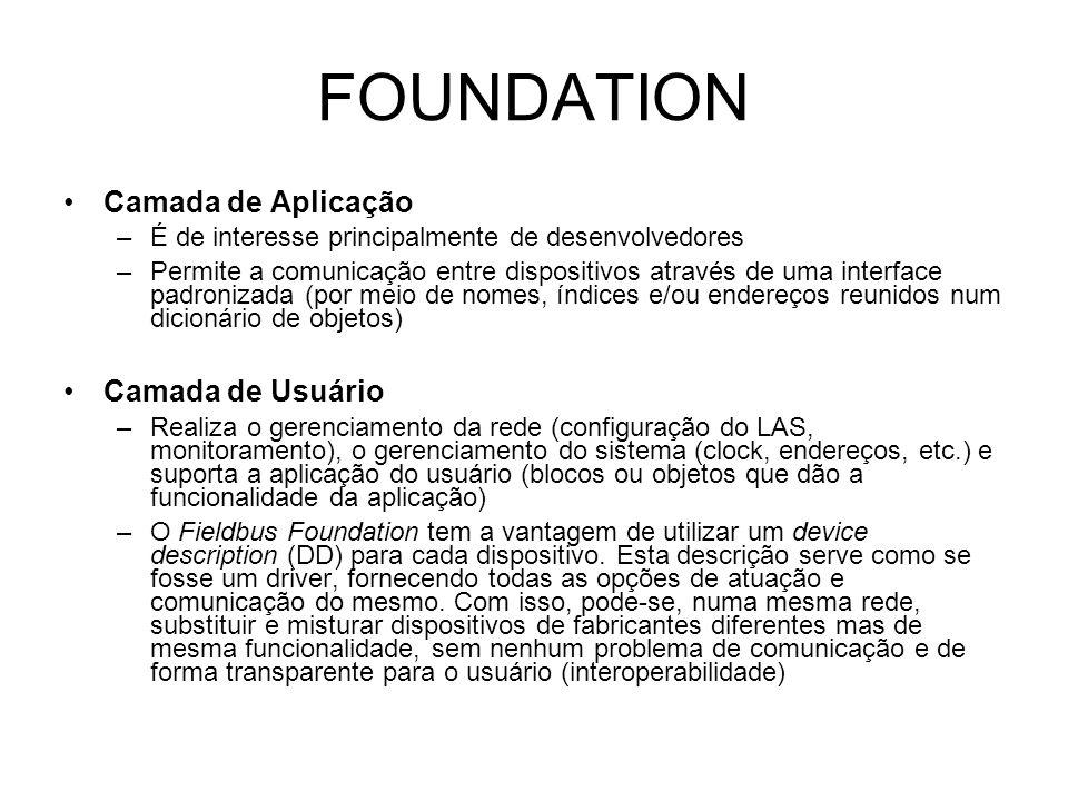 FOUNDATION Camada de Aplicação Camada de Usuário