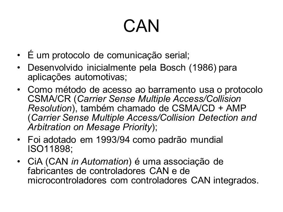 CAN É um protocolo de comunicação serial;