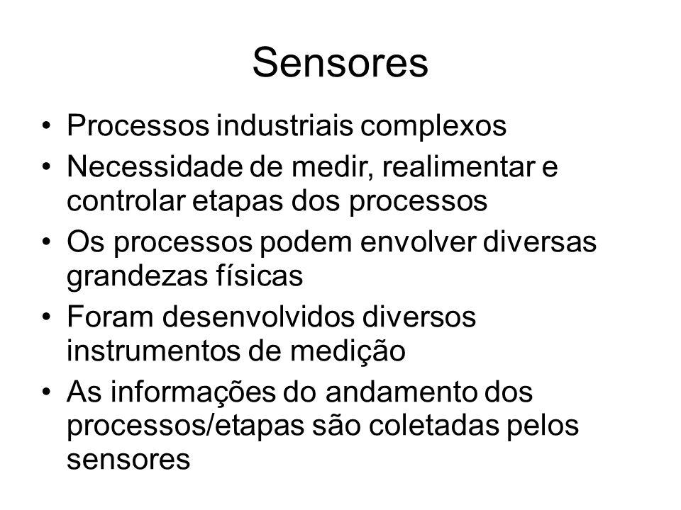 Sensores Processos industriais complexos