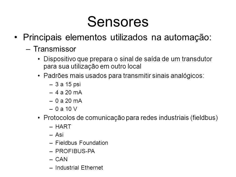 Sensores Principais elementos utilizados na automação: Transmissor