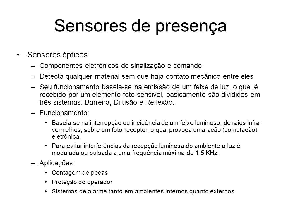 Sensores de presença Sensores ópticos
