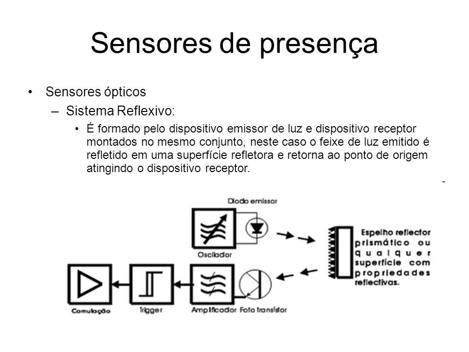 Sensores de presença Sensores ópticos Sistema Reflexivo: