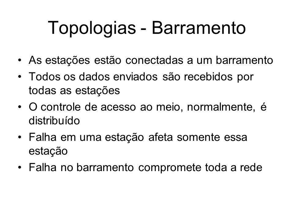 Topologias - Barramento