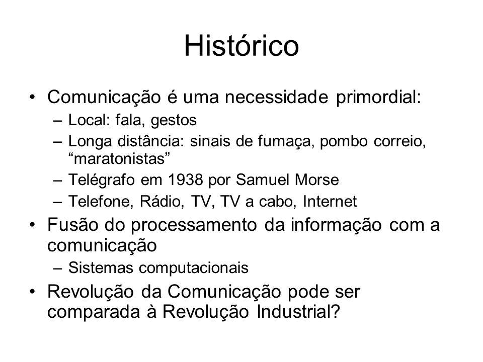 Histórico Comunicação é uma necessidade primordial: