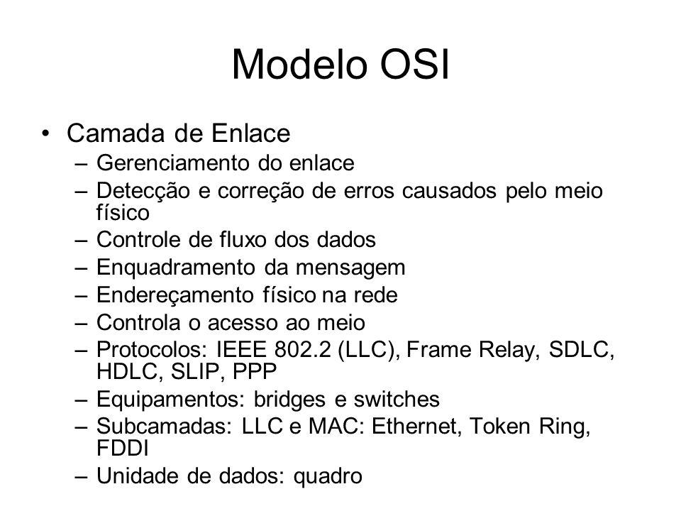 Modelo OSI Camada de Enlace Gerenciamento do enlace